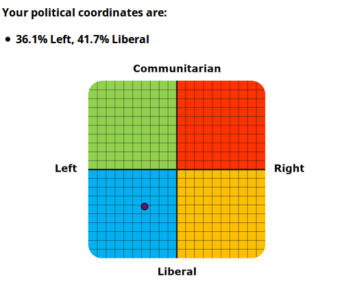 current_political_stance