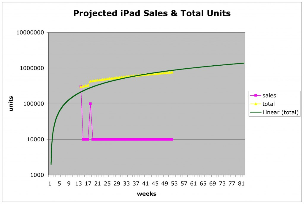ipad_projection